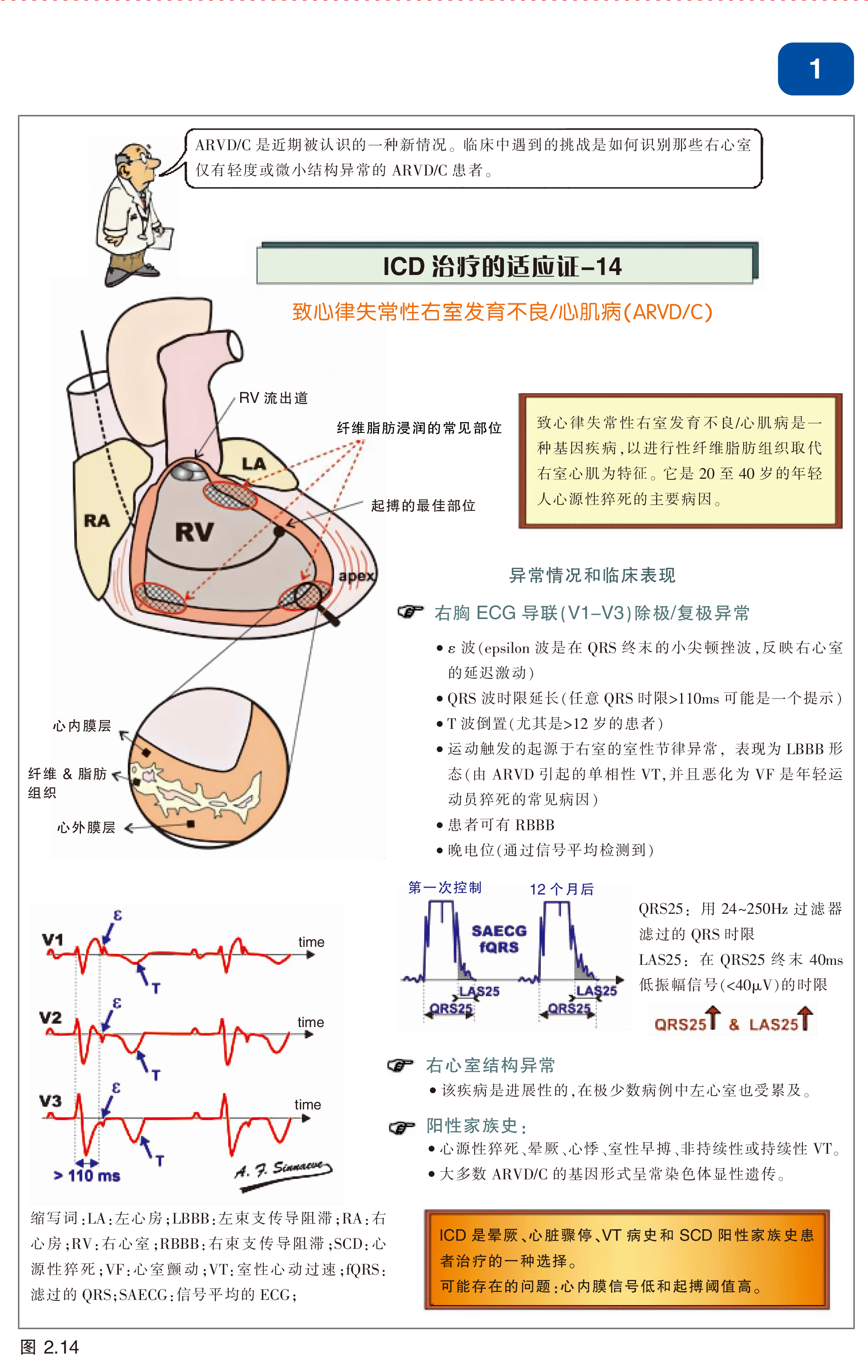 图解阶梯教程》中文版翻译由成都市心血管病研究所各位专家倾力完成.