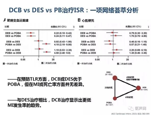 切割球囊联合药物球囊/心球联盟——复杂冠脉病变精锐研讨会第二站在京成功举行